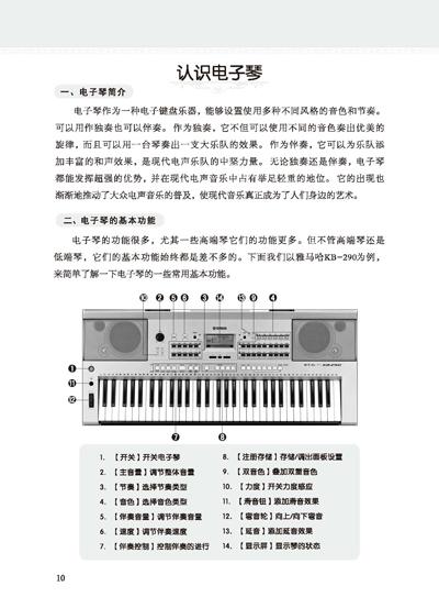 手把手教你学简谱电子琴弹唱图片