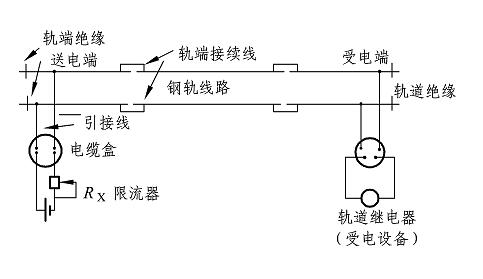 引接线及变压器箱或