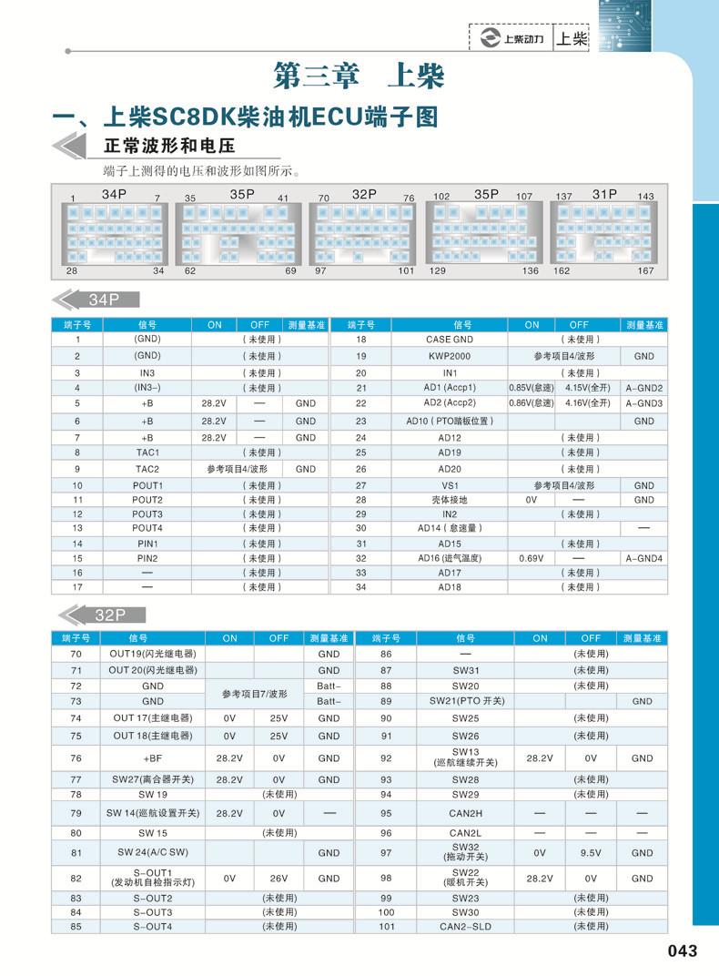 新型柴油发动机电控系统及常见重载汽车电路资料图集 于海东,胡波勇